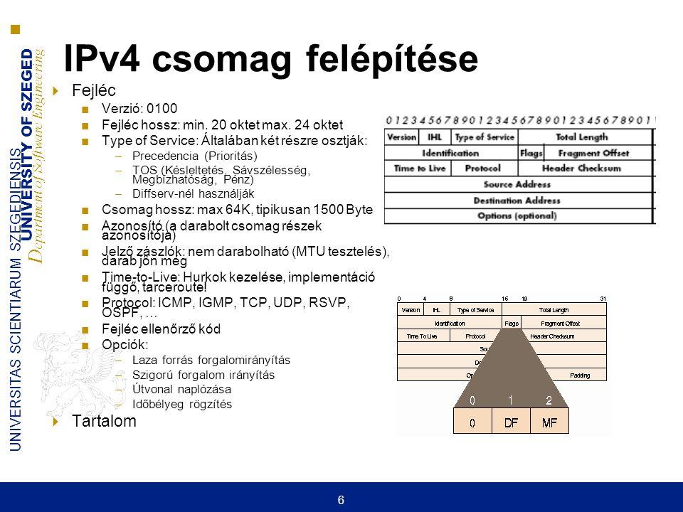 UNIVERSITY OF SZEGED D epartment of Software Engineering UNIVERSITAS SCIENTIARUM SZEGEDIENSIS 6 IPv4 csomag felépítése  Fejléc ■Verzió: 0100 ■Fejléc