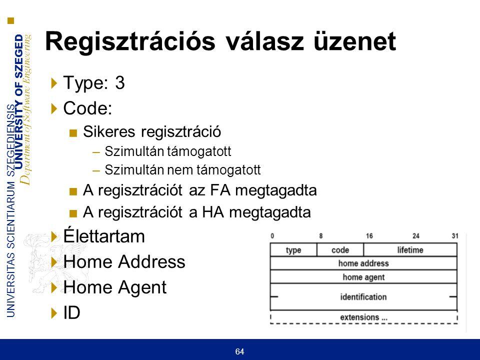 UNIVERSITY OF SZEGED D epartment of Software Engineering UNIVERSITAS SCIENTIARUM SZEGEDIENSIS 64 Regisztrációs válasz üzenet  Type: 3  Code: ■Sikere