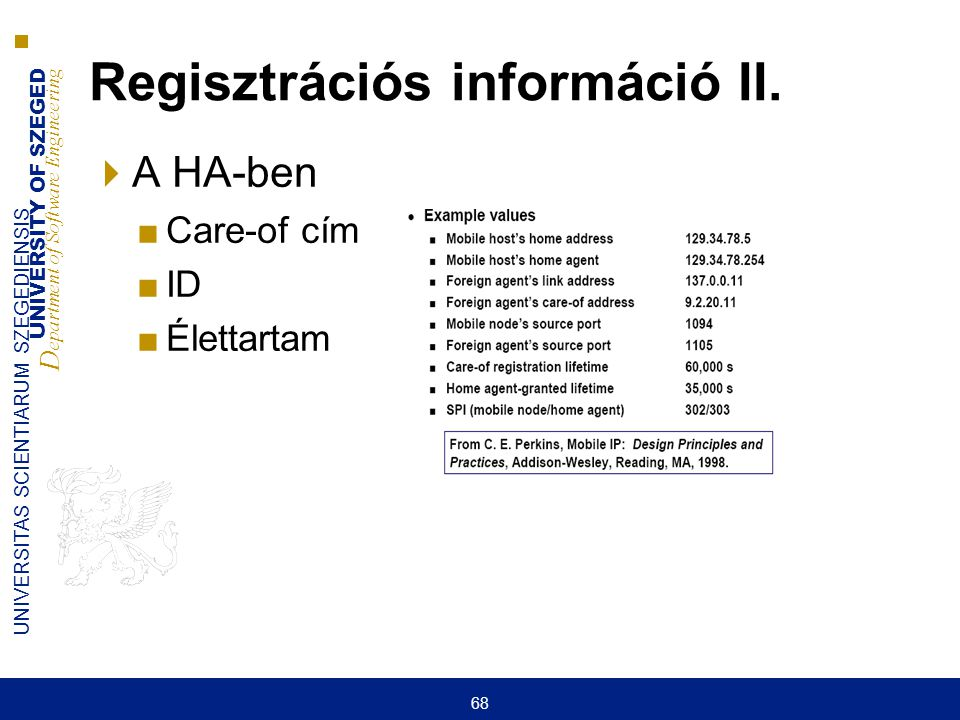 UNIVERSITY OF SZEGED D epartment of Software Engineering UNIVERSITAS SCIENTIARUM SZEGEDIENSIS 68 Regisztrációs információ II.  A HA-ben ■Care-of cím