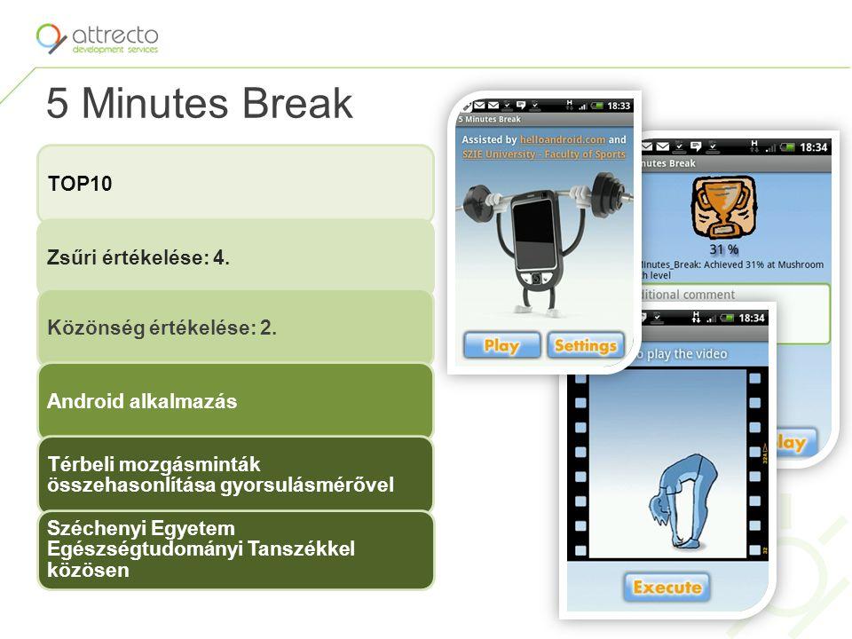5 Minutes Break TOP10Zsűri értékelése: 4.Közönség értékelése: 2.Android alkalmazás Térbeli mozgásminták összehasonlítása gyorsulásmérővel Széchenyi Eg