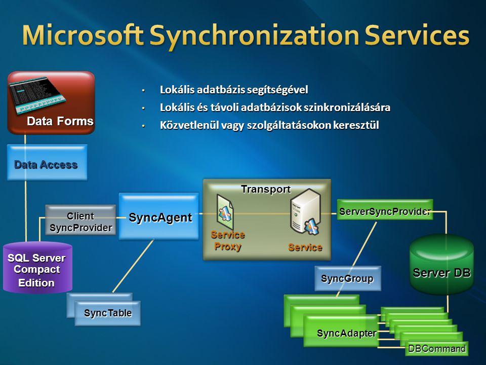 SyncAdapter ServerSyncProvider Data Forms SyncAgent Data Access Lokális adatbázis segítségével Lokális adatbázis segítségével Lokális és távoli adatbázisok szinkronizálására Lokális és távoli adatbázisok szinkronizálására Közvetlenül vagy szolgáltatásokon keresztül Közvetlenül vagy szolgáltatásokon keresztül SyncTable DBCommand SQL Server Compact Edition Transport Service ServiceProxy Client SyncProvider SyncGroup Server DB