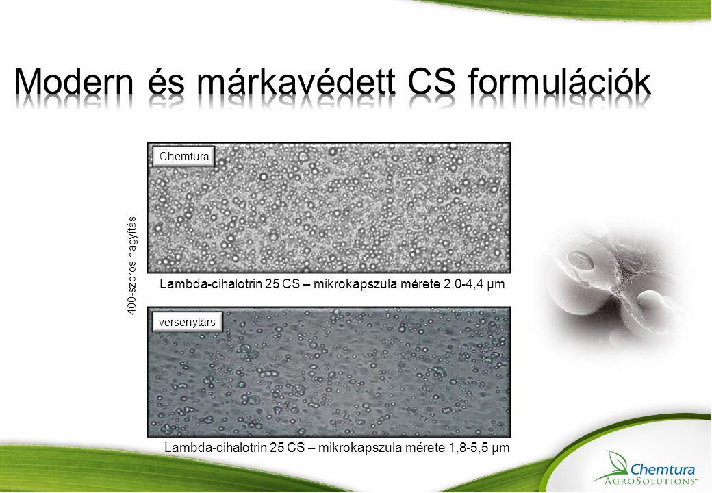 Lambda-cihalotrin 25 CS – mikrokapszula mérete 2,0-4,4 μm Lambda-cihalotrin 25 CS – mikrokapszula mérete 1,8-5,5 μm versenytárs Chemtura 400-szoros nagyítás