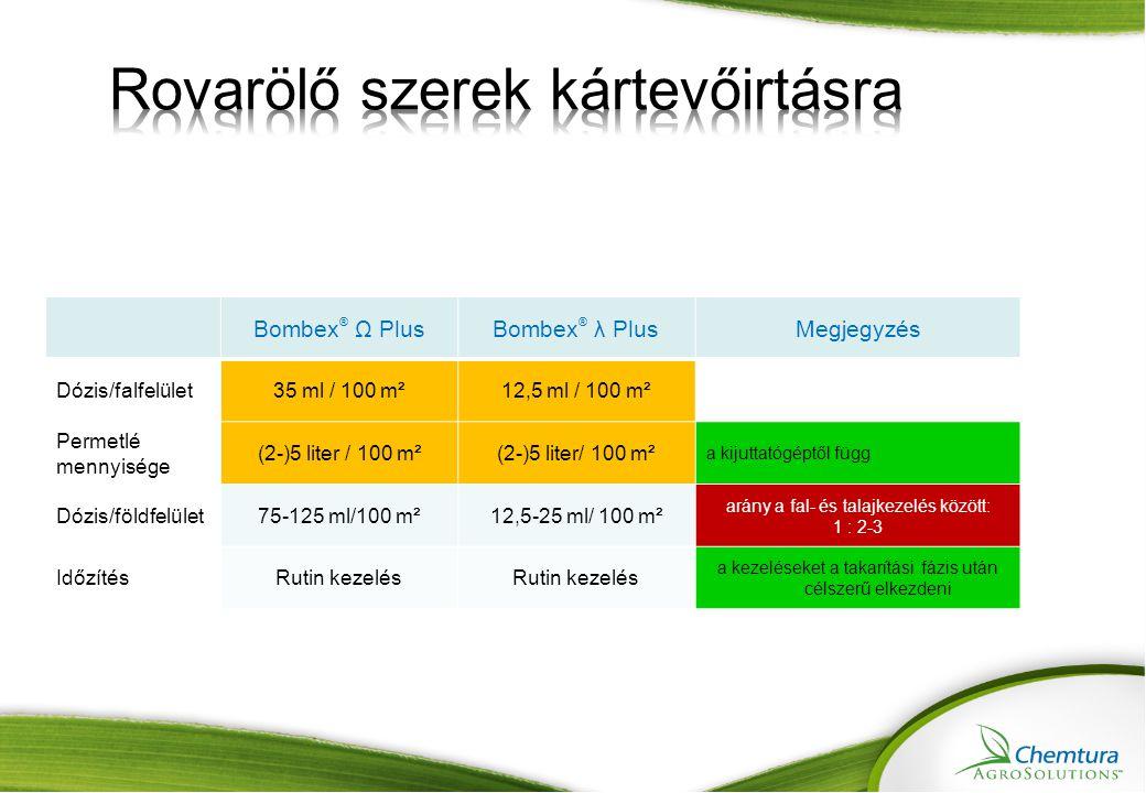 Bombex ® Ω PlusBombex ® λ PlusMegjegyzés Dózis/falfelület35 ml / 100 m²12,5 ml / 100 m² Permetlé mennyisége (2-)5 liter / 100 m² a kijuttatógéptől függ Dózis/földfelület75-125 ml/100 m²12,5-25 ml/ 100 m² arány a fal- és talajkezelés között: 1 : 2-3 IdőzítésRutin kezelés a kezeléseket a takarítási fázis után célszerű elkezdeni