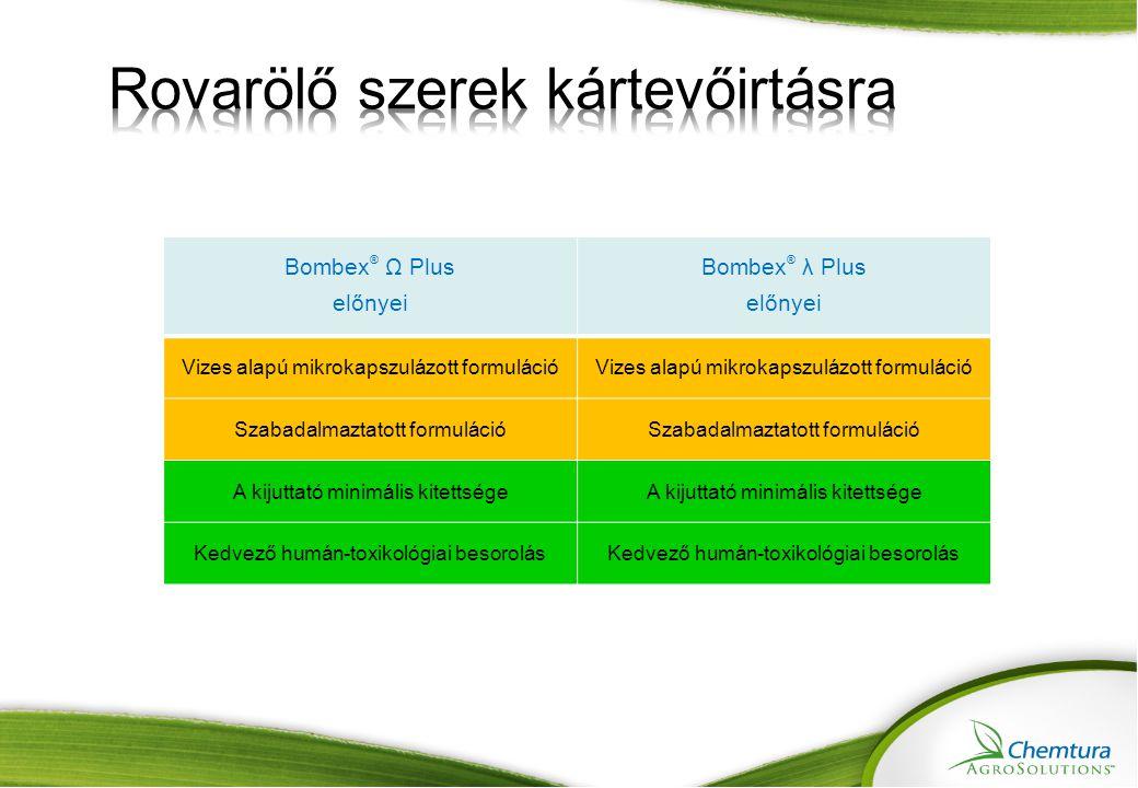 Bombex ® Ω Plus előnyei Bombex ® λ Plus előnyei Vizes alapú mikrokapszulázott formuláció Szabadalmaztatott formuláció A kijuttató minimális kitettsége Kedvező humán-toxikológiai besorolás