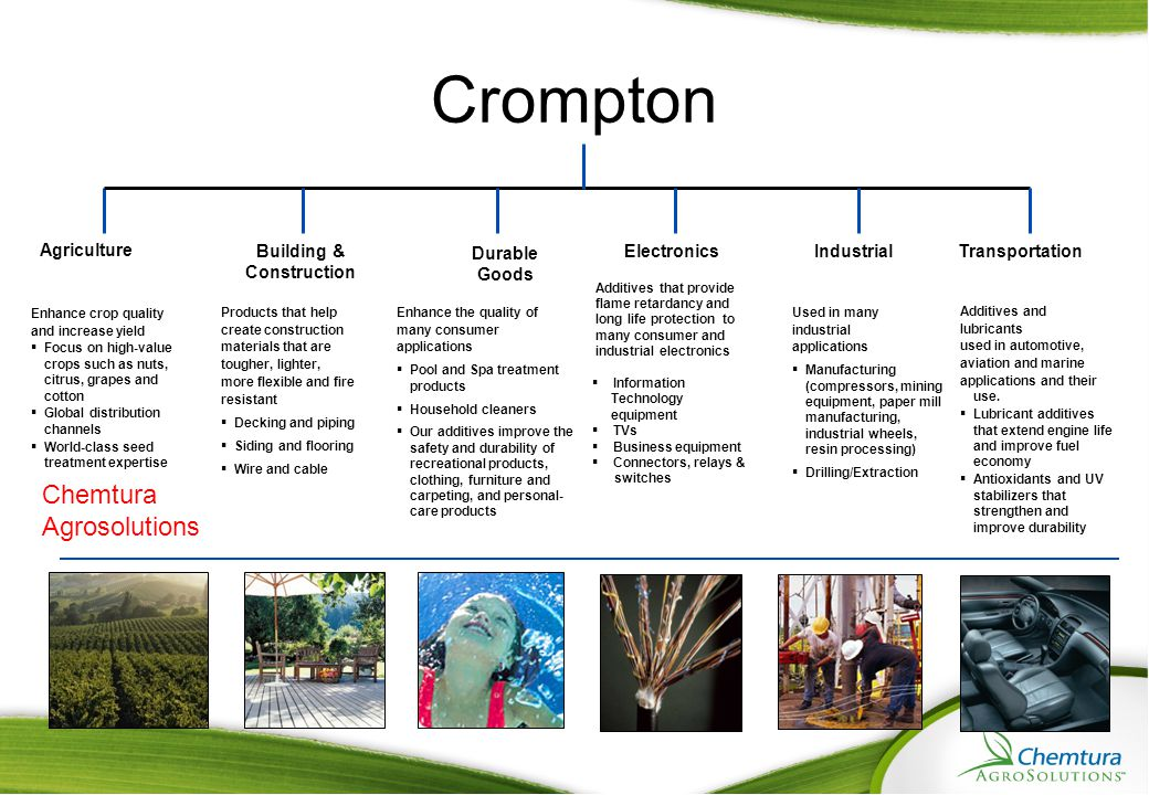 Crompton Enhance crop quality and increase yield  Focus on high-value crops such as nuts, citrus, grapes and cotton  Global distribution channels  World-class seed treatment expertise Additives and lubricants used in automotive, aviation and marine applications and their use.