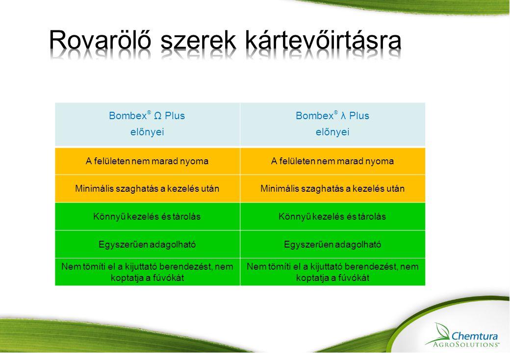 Bombex ® Ω Plus előnyei Bombex ® λ Plus előnyei A felületen nem marad nyoma Minimális szaghatás a kezelés után Könnyű kezelés és tárolás Egyszerűen ad