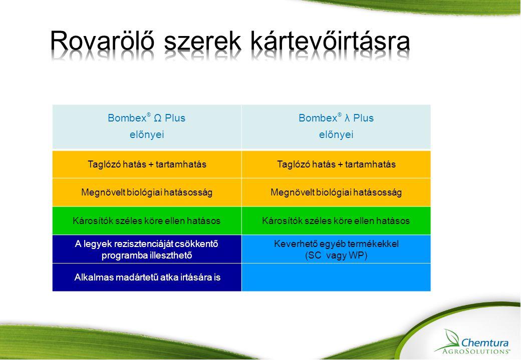 Bombex ® Ω Plus előnyei Bombex ® λ Plus előnyei Taglózó hatás + tartamhatás Megnövelt biológiai hatásosság Károsítók széles köre ellen hatásos A legyek rezisztenciáját csökkentő programba illeszthető Keverhető egyéb termékekkel (SC vagy WP) Alkalmas madártetű atka irtására is