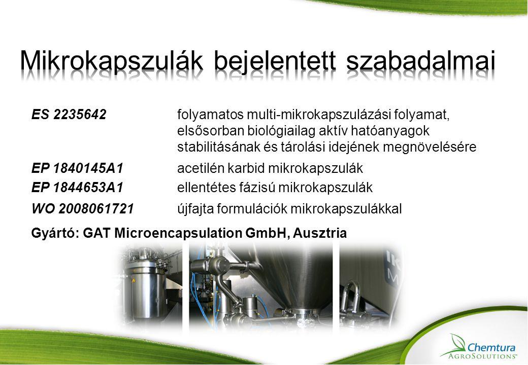 ES 2235642 folyamatos multi-mikrokapszulázási folyamat, elsősorban biológiailag aktív hatóanyagok stabilitásának és tárolási idejének megnövelésére EP 1840145A1 acetilén karbid mikrokapszulák EP 1844653A1ellentétes fázisú mikrokapszulák WO 2008061721újfajta formulációk mikrokapszulákkal Gyártó: GAT Microencapsulation GmbH, Ausztria