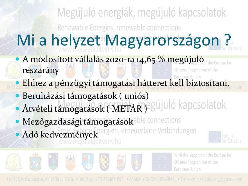 Mi a helyzet Magyarországon .