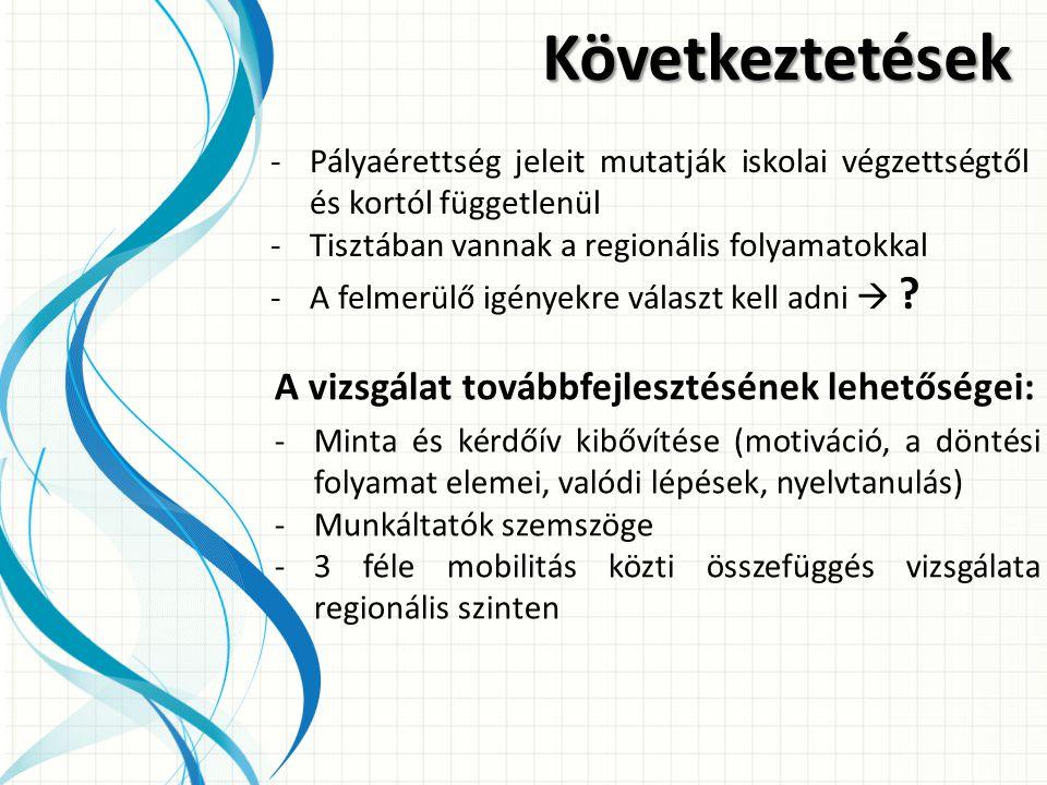 Következtetések -Pályaérettség jeleit mutatják iskolai végzettségtől és kortól függetlenül -Tisztában vannak a regionális folyamatokkal -A felmerülő igényekre választ kell adni  .