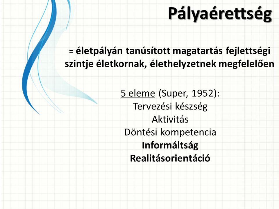 Pályaérettség = életpályán tanúsított magatartás fejlettségi szintje életkornak, élethelyzetnek megfelelően 5 eleme (Super, 1952): Tervezési készség Aktivitás Döntési kompetencia Informáltság Realitásorientáció
