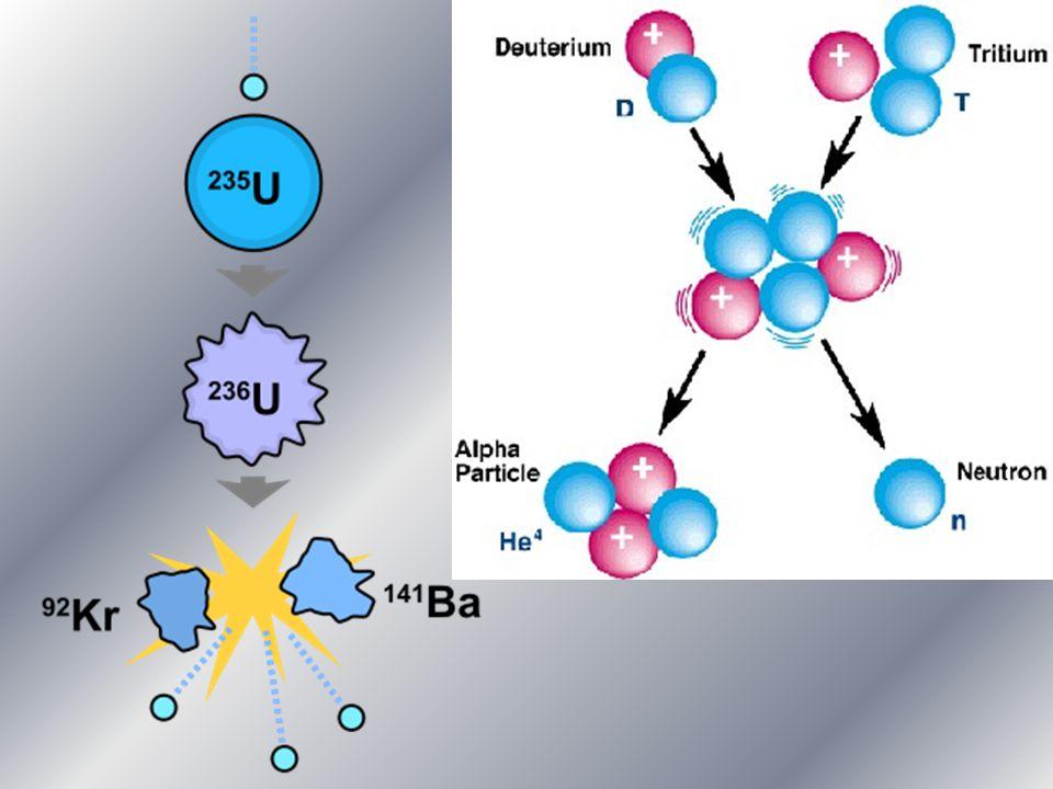 Leggyakoribb hasadóanyagok urán235 neptúnium236 plutónium238 amerícium242 kalifornium251