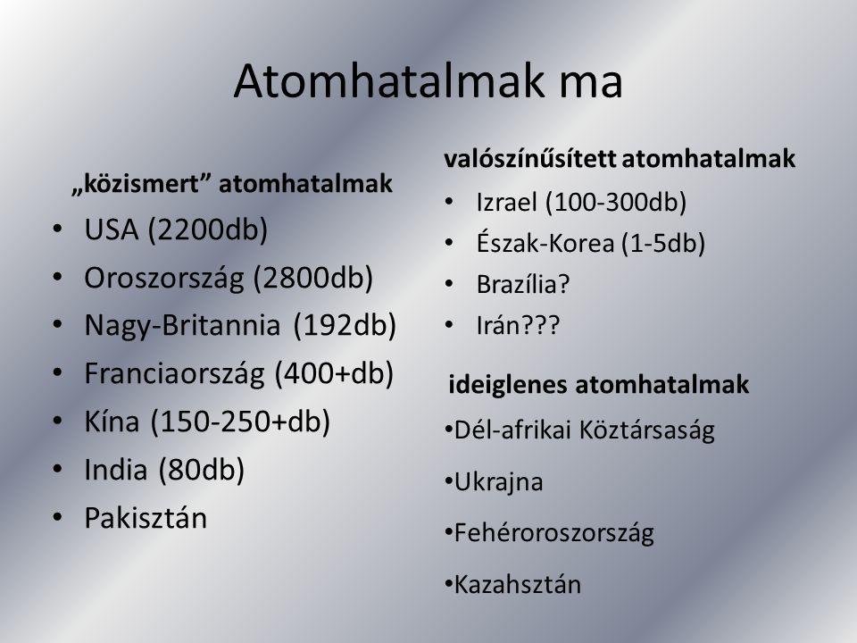 """Atomhatalmak ma """"közismert"""" atomhatalmak USA (2200db) Oroszország (2800db) Nagy-Britannia (192db) Franciaország (400+db) Kína (150-250+db) India (80db"""