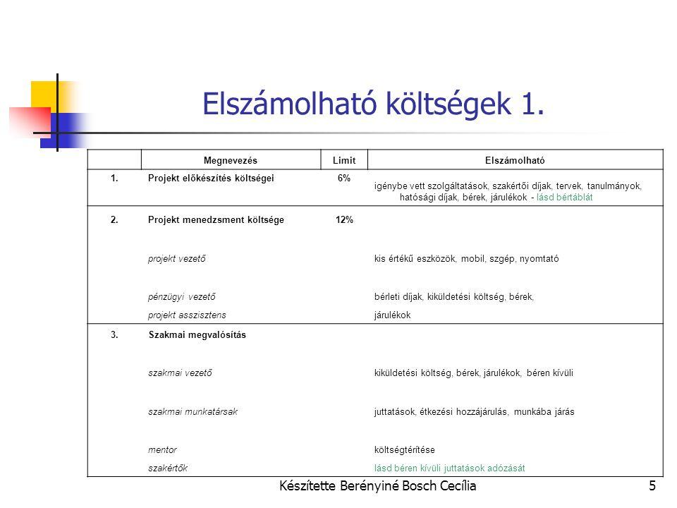 Készítette Berényiné Bosch Cecília5 Elszámolható költségek 1. MegnevezésLimitElszámolható 1.Projekt előkészítés költségei6% igénybe vett szolgáltatáso