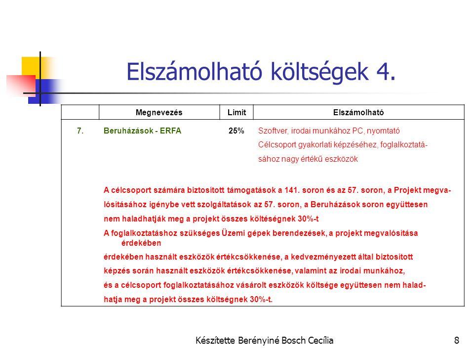 Készítette Berényiné Bosch Cecília8 Elszámolható költségek 4. MegnevezésLimitElszámolható 7.Beruházások - ERFA25%Szoftver, irodai munkához PC, nyomtat