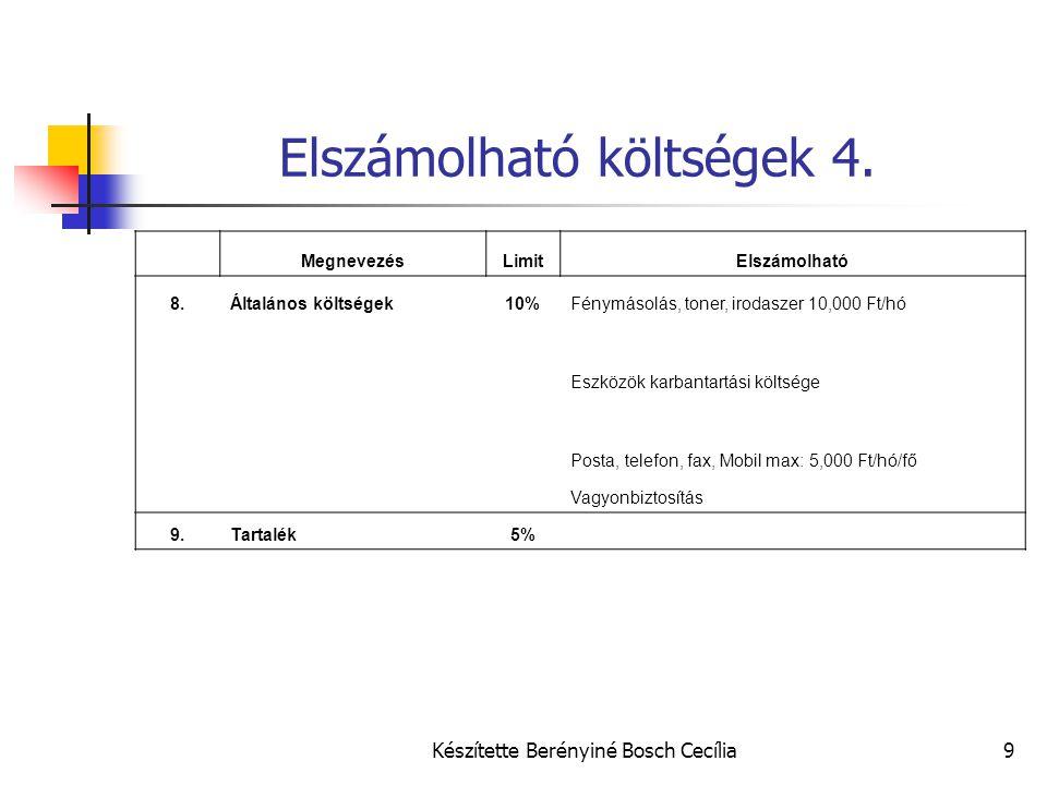 Készítette Berényiné Bosch Cecília9 Elszámolható költségek 4. MegnevezésLimitElszámolható 8.Általános költségek10%Fénymásolás, toner, irodaszer 10,000