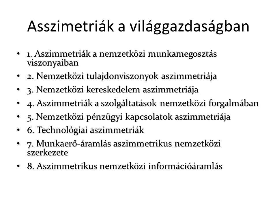 Problémák Statikus Hiányoznak a közvetítések és magyarázatok: Pl.