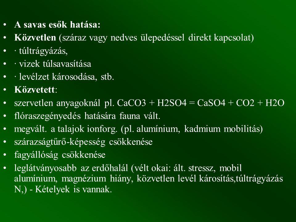 A savas esők hatása: Közvetlen (száraz vagy nedves ülepedéssel direkt kapcsolat) · túltrágyázás, · vizek túlsavasítása · levélzet károsodása, stb. Köz