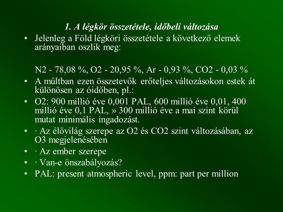 1. A légkör összetétele, időbeli változása Jelenleg a Föld légköri összetétele a következő elemek arányaiban oszlik meg: N2 - 78,08 %, O2 - 20,95 %, A