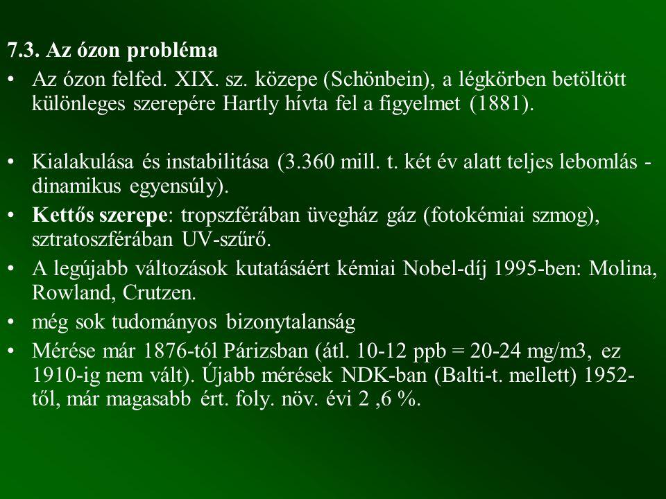 7.3. Az ózon probléma Az ózon felfed. XIX. sz. közepe (Schönbein), a légkörben betöltött különleges szerepére Hartly hívta fel a figyelmet (1881). Kia