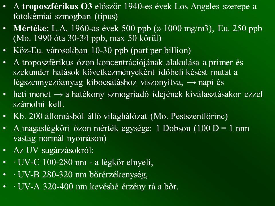 A troposzférikus O3 először 1940-es évek Los Angeles szerepe a fotokémiai szmogban (típus) Mértéke: L.A. 1960-as évek 500 ppb (» 1000 mg/m3), Eu. 250
