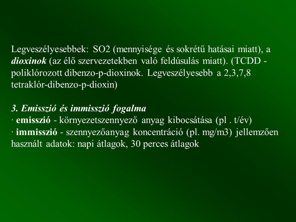 Legveszélyesebbek: SO2 (mennyisége és sokrétű hatásai miatt), a dioxinok (az élő szervezetekben való feldúsulás miatt). (TCDD - poliklórozott dibenzo-