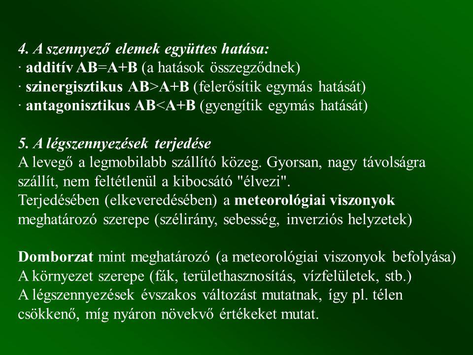 4. A szennyező elemek együttes hatása: · additív AB=A+B (a hatások összegződnek) · szinergisztikus AB>A+B (felerősítik egymás hatását) · antagonisztik