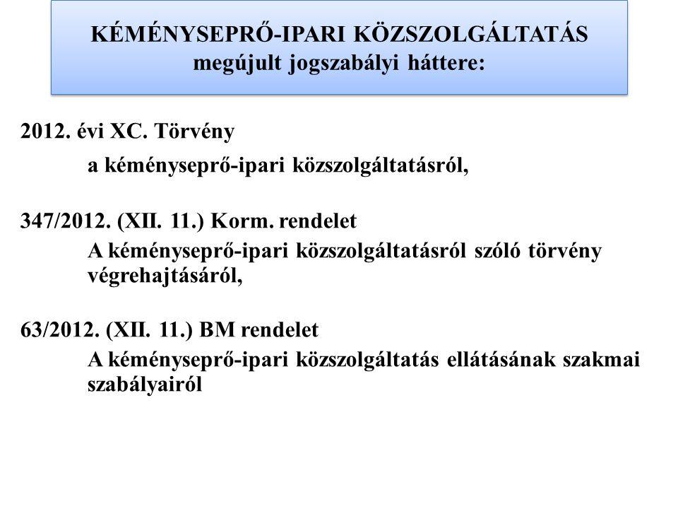 KÉMÉNYSEPRŐ-IPARI KÖZSZOLGÁLTATÁS megújult jogszabályi háttere: 2012.