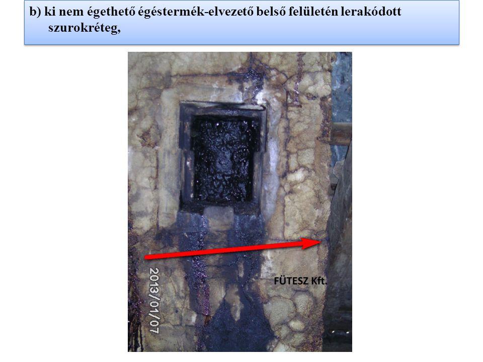 b) ki nem égethető égéstermék-elvezető belső felületén lerakódott szurokréteg,