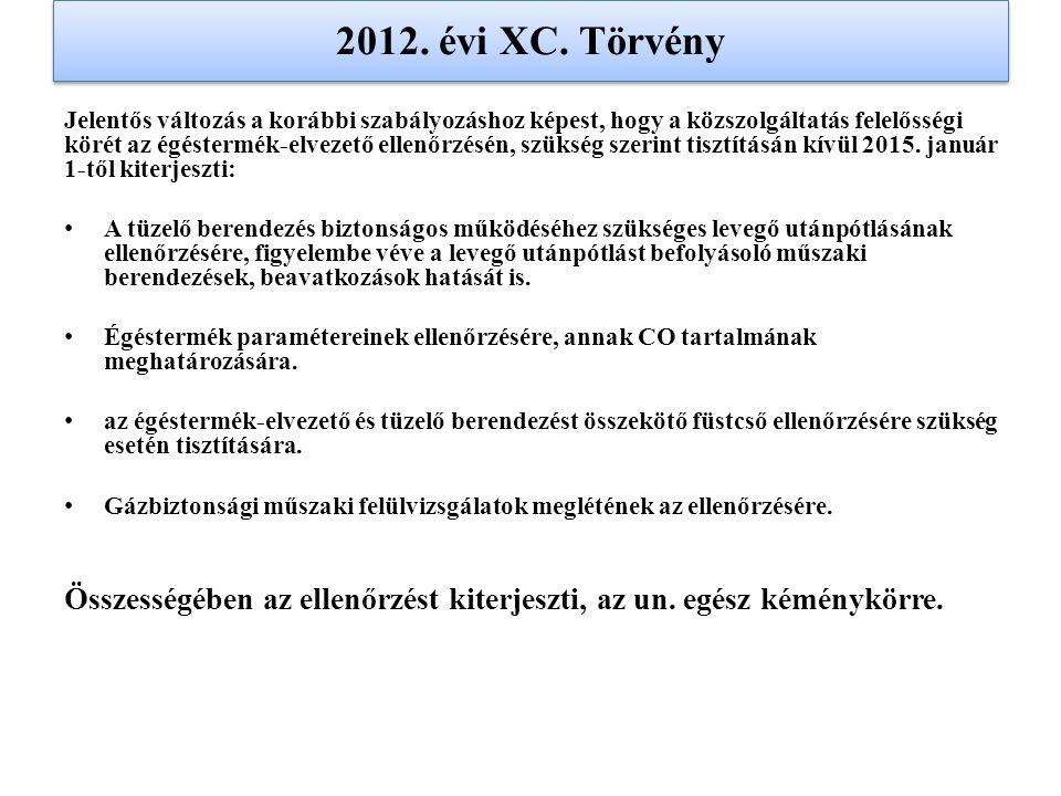 2012. évi XC. Törvény Jelentős változás a korábbi szabályozáshoz képest, hogy a közszolgáltatás felelősségi körét az égéstermék-elvezető ellenőrzésén,