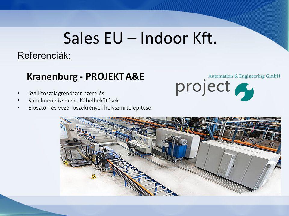 Sales EU – Indoor Kft. Referenciák: Kranenburg - PROJEKT A&E Szállítószalagrendszer szerelés Kábelmenedzsment, Kábelbekötések Elosztó – és vezérlőszek