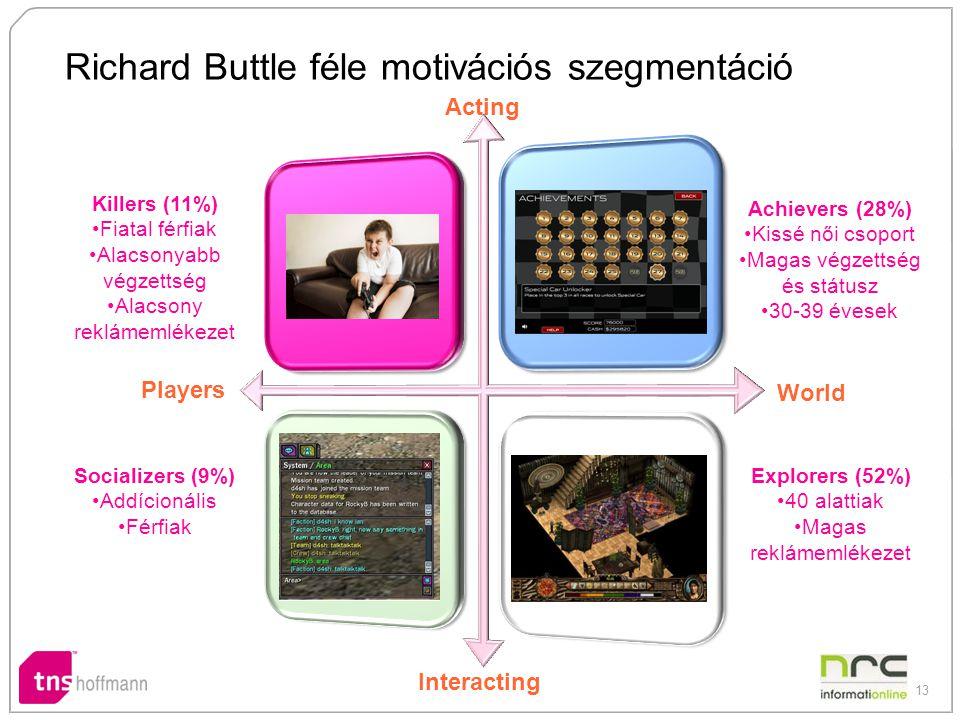 13 Richard Buttle féle motivációs szegmentáció Achievers (28%) Kissé női csoport Magas végzettség és státusz 30-39 évesek Explorers (52%) 40 alattiak