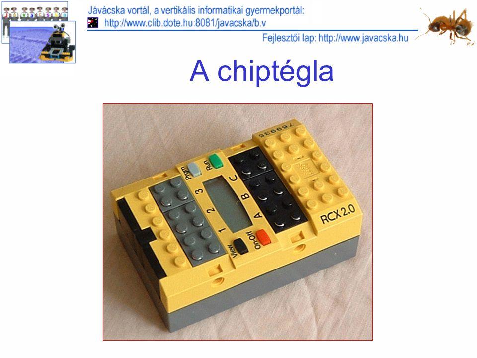 A chiptégla