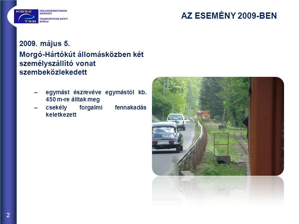 AZ ESEMÉNY 2009-BEN 2009. május 5.