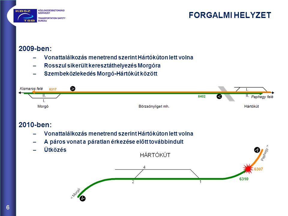 FORGALMI HELYZET 2009-ben: –Vonattalálkozás menetrend szerint Hártókúton lett volna –Rosszul sikerült keresztáthelyezés Morgóra –Szembeközlekedés Morgó-Hártókút között 2010-ben: –Vonattalálkozás menetrend szerint Hártókúton lett volna –A páros vonat a páratlan érkezése előtt továbbindult –Ütközés 6