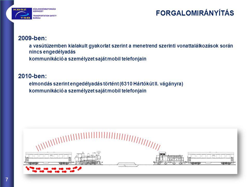 FORGALOMIRÁNYÍTÁS 2009-ben: a vasútüzemben kialakult gyakorlat szerint a menetrend szerinti vonattalálkozások során nincs engedélyadás kommunikáció a személyzet saját mobil telefonjain 2010-ben: elmondás szerint engedélyadás történt (6310 Hártókút II.