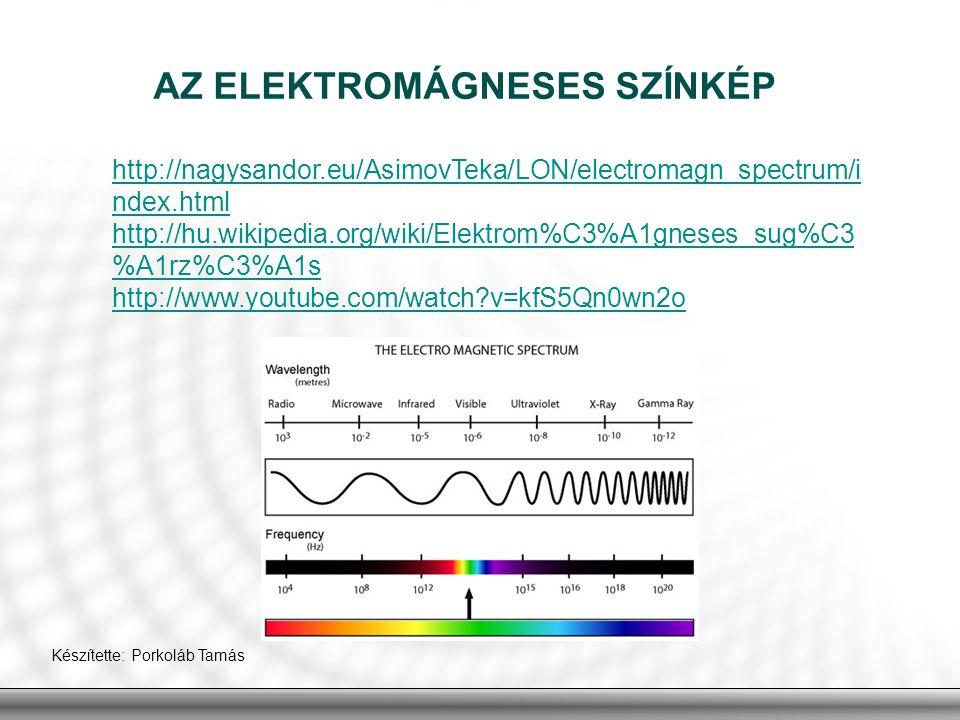 AZ ELEKTROMÁGNESES SZÍNKÉP http://nagysandor.eu/AsimovTeka/LON/electromagn_spectrum/i ndex.html http://hu.wikipedia.org/wiki/Elektrom%C3%A1gneses_sug%