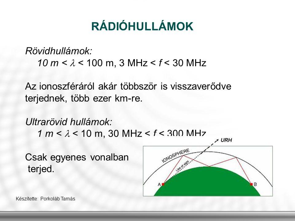 Rövidhullámok: 10 m < < 100 m, 3 MHz < f < 30 MHz Az ionoszféráról akár többször is visszaverődve terjednek, több ezer km-re. Ultrarövid hullámok: 1 m