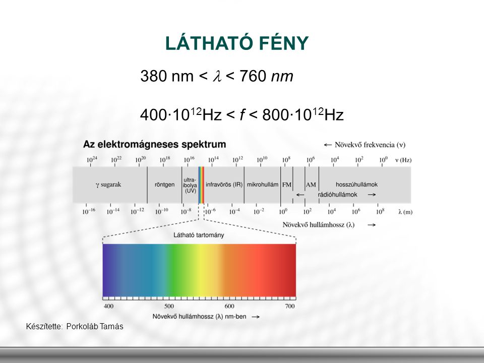 LÁTHATÓ FÉNY 380 nm < < 760 nm 400·10 12 Hz < f < 800·10 12 Hz Készítette: Porkoláb Tamás
