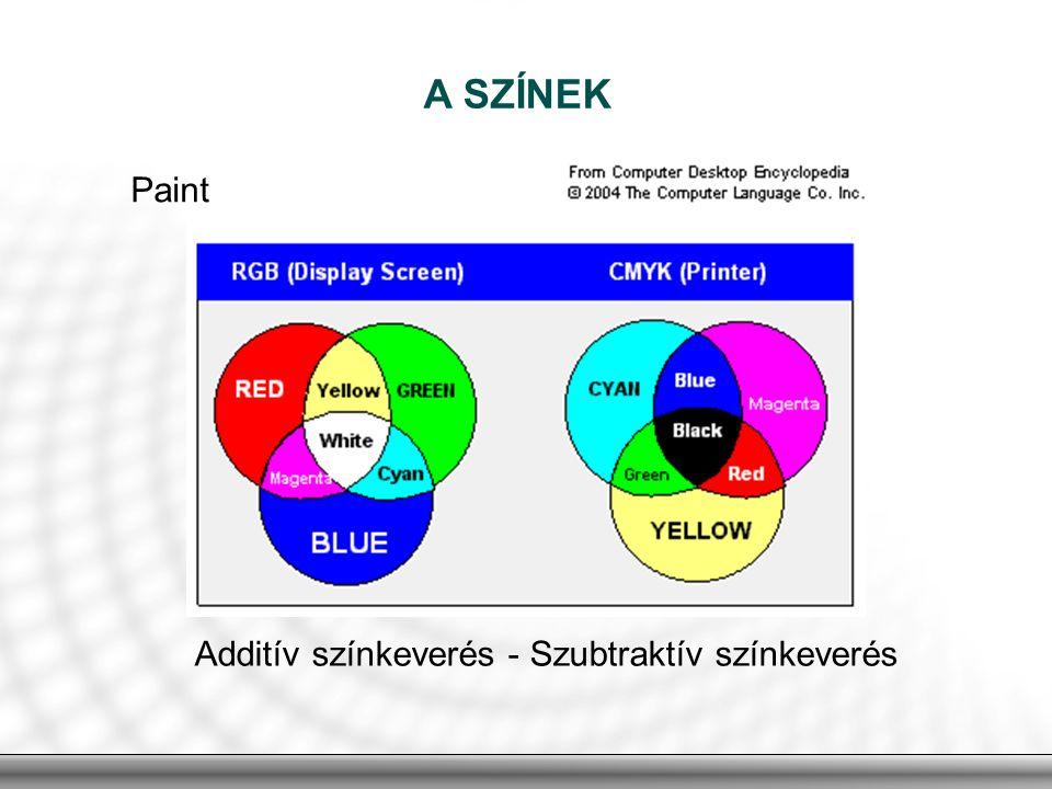 Additív színkeverés - Szubtraktív színkeverés A SZÍNEK Paint