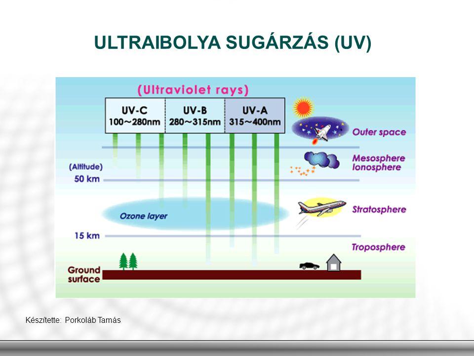 ULTRAIBOLYA SUGÁRZÁS (UV) Készítette: Porkoláb Tamás