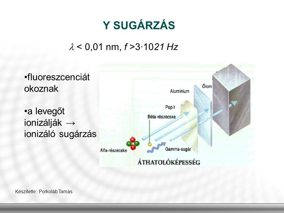 Υ SUGÁRZÁS 3·1021 Hz fluoreszcenciát okoznak a levegőt ionizálják → ionizáló sugárzás Készítette: Porkoláb Tamás