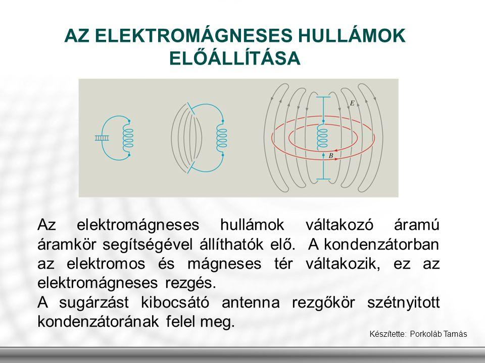 Az elektromágneses hullámok váltakozó áramú áramkör segítségével állíthatók elő. A kondenzátorban az elektromos és mágneses tér váltakozik, ez az elek