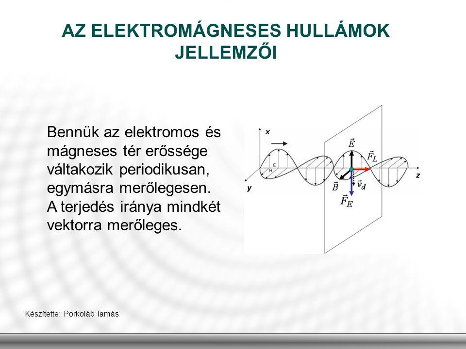 AZ ELEKTROMÁGNESES HULLÁMOK JELLEMZŐI Bennük az elektromos és mágneses tér erőssége váltakozik periodikusan, egymásra merőlegesen. A terjedés iránya m