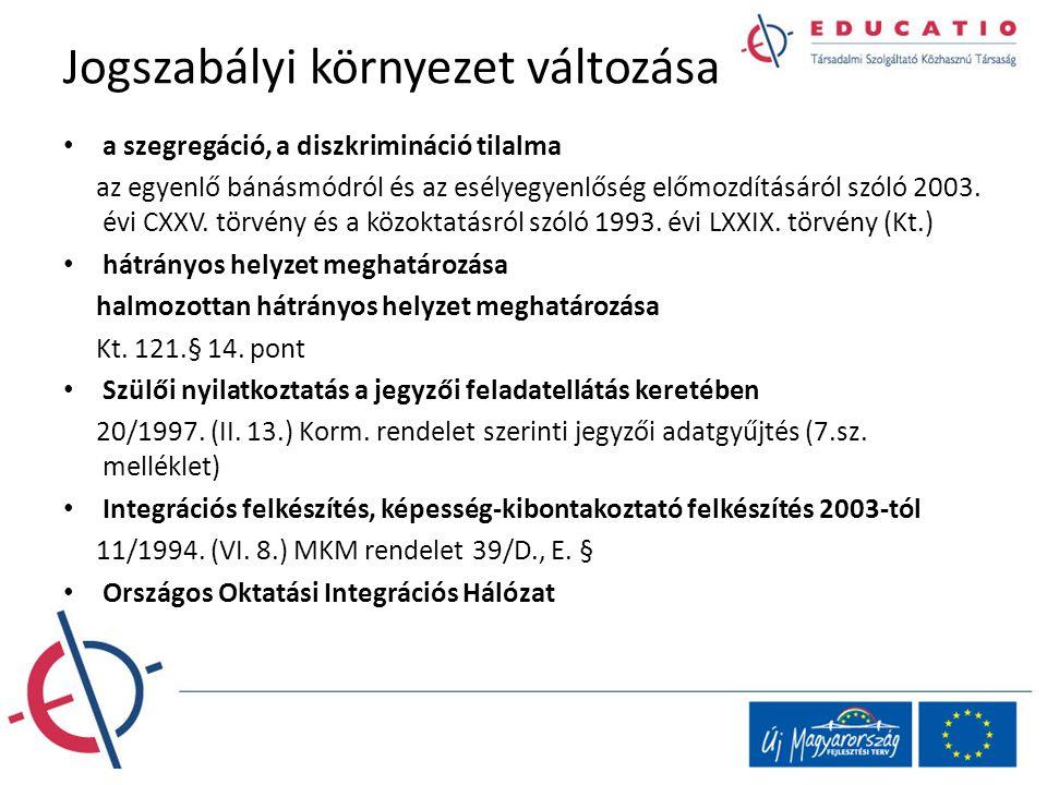 Jogszabályi környezet változása a szegregáció, a diszkrimináció tilalma az egyenlő bánásmódról és az esélyegyenlőség előmozdításáról szóló 2003. évi C
