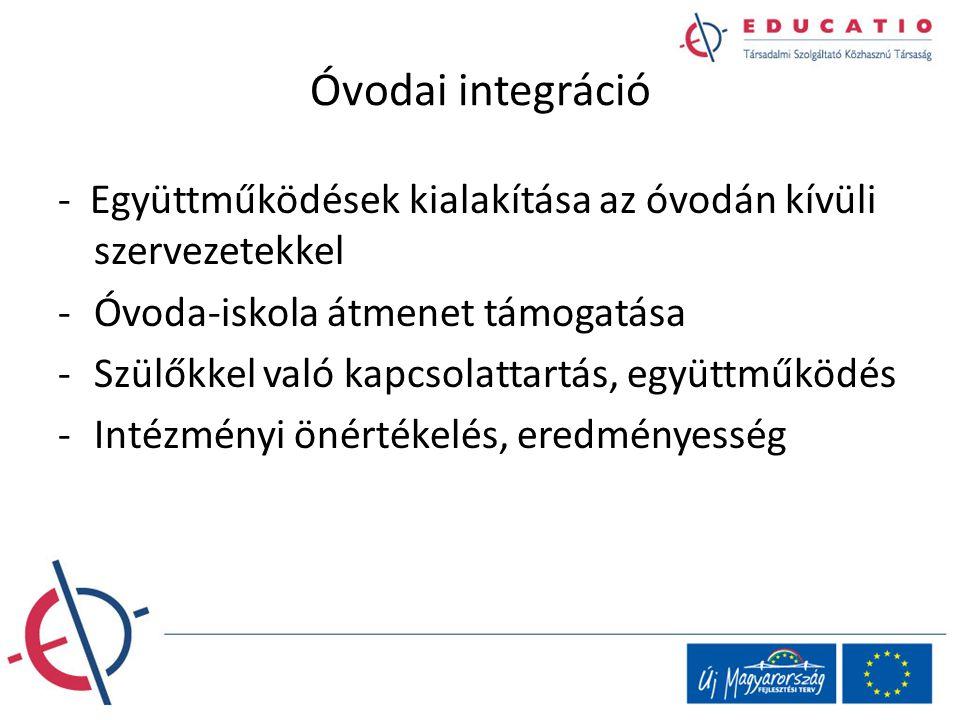 Óvodai integráció - Együttműködések kialakítása az óvodán kívüli szervezetekkel -Óvoda-iskola átmenet támogatása -Szülőkkel való kapcsolattartás, együ