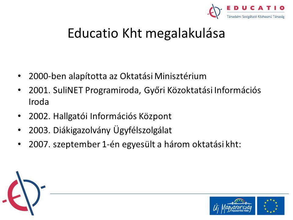 Educatio Kht megalakulása 2000-ben alapította az Oktatási Minisztérium 2001. SuliNET Programiroda, Győri Közoktatási Információs Iroda 2002. Hallgatói