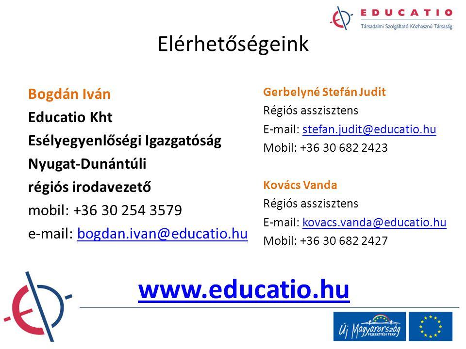 Elérhetőségeink Bogdán Iván Educatio Kht Esélyegyenlőségi Igazgatóság Nyugat-Dunántúli régiós irodavezető mobil: +36 30 254 3579 e-mail: bogdan.ivan@e