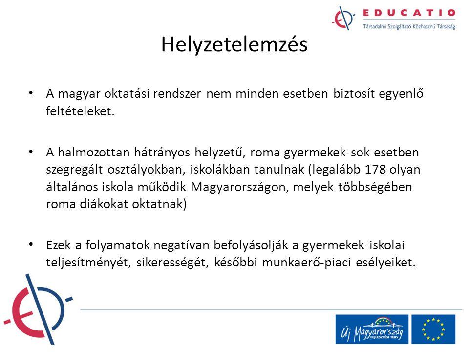 Helyzetelemzés A magyar oktatási rendszer nem minden esetben biztosít egyenlő feltételeket. A halmozottan hátrányos helyzetű, roma gyermekek sok esetb