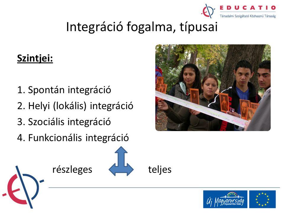 Integráció fogalma, típusai Szintjei: 1. Spontán integráció 2. Helyi (lokális) integráció 3. Szociális integráció 4. Funkcionális integráció részleges